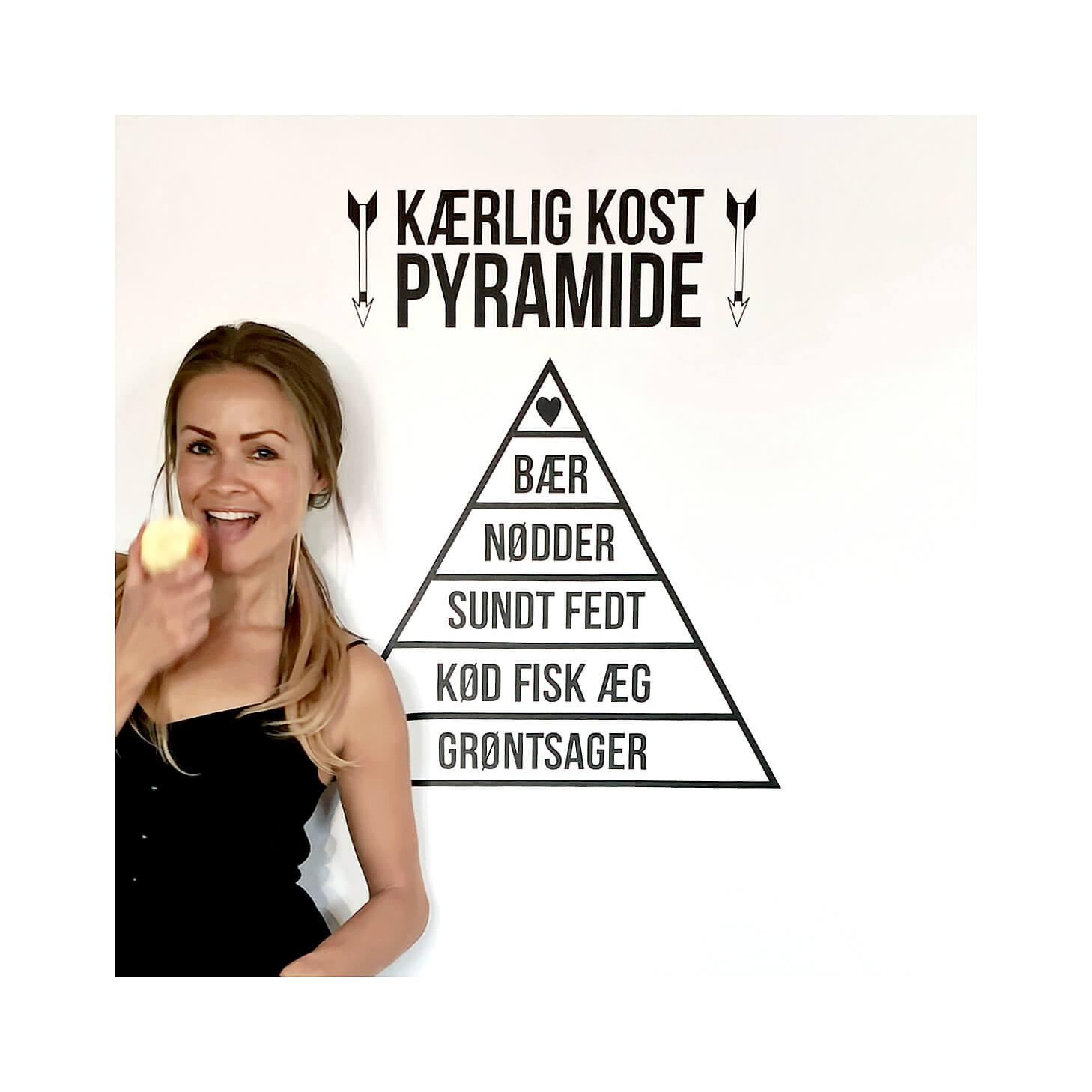 Kærlig Kost Pyramide Wallsticker | Karolina Kærsner